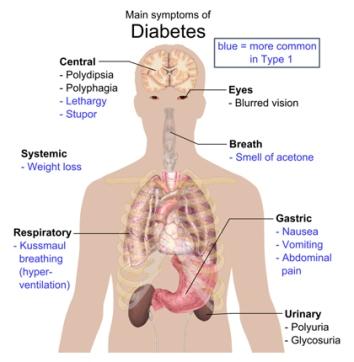 NEWS_2.19.16_Symptoms_Fig2.jpg